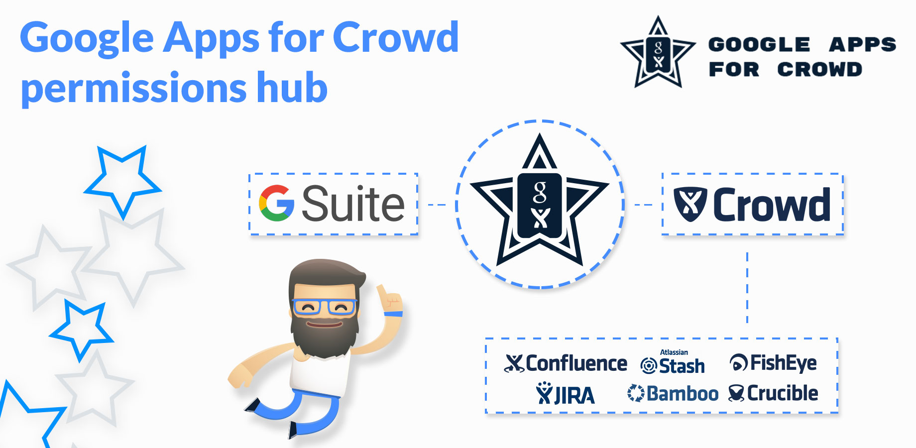 Google Apps for Crowd permission hub